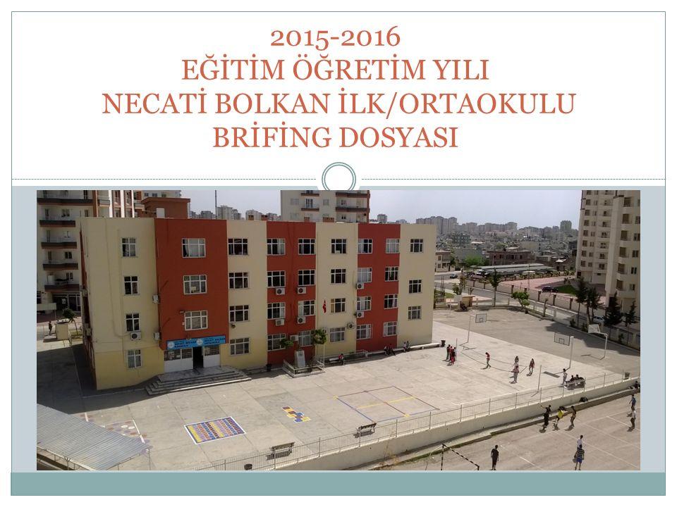 OKUL BİNASININ ÖZELLİKLERİ 1.