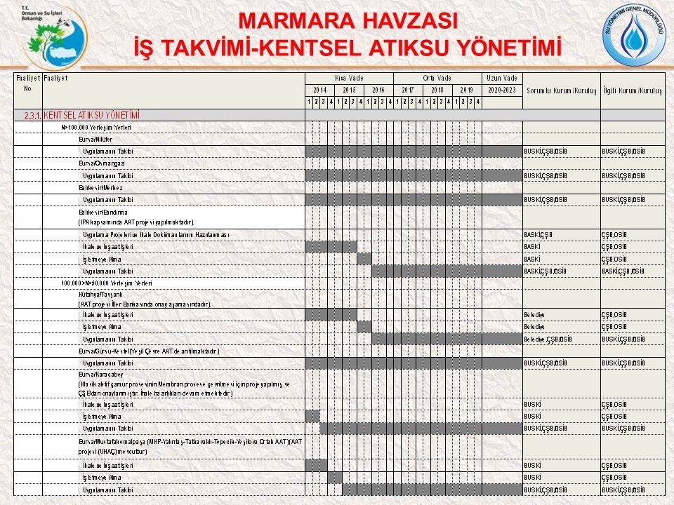 15/21315 MARMARA HAVZASI İŞ TAKVİMİ-KENTSEL ATIKSU YÖNETİMİ
