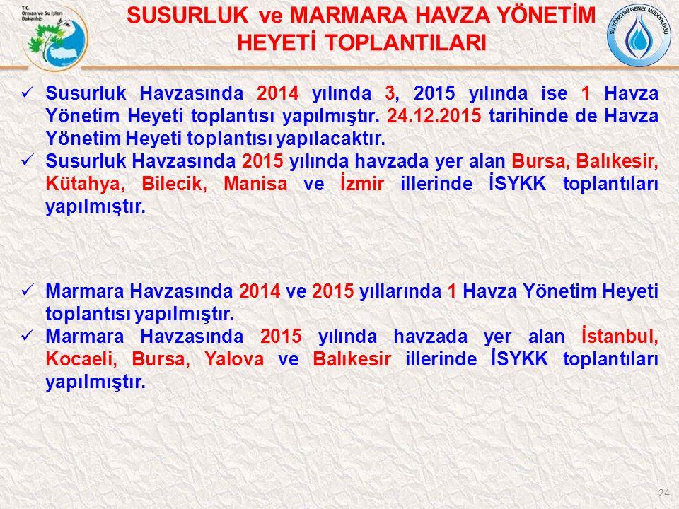 24 Susurluk Havzasında 2014 yılında 3, 2015 yılında ise 1 Havza Yönetim Heyeti toplantısı yapılmıştır. 24.12.2015 tarihinde de Havza Yönetim Heyeti to