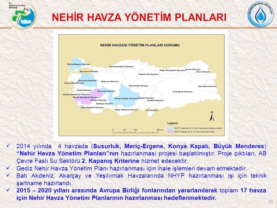 """2014 yılında 4 havzada (Susurluk, Meriç-Ergene, Konya Kapalı, Büyük Menderes) """"Nehir Havza Yönetim Planları""""nın hazırlanması projesi başlatılmıştır. P"""