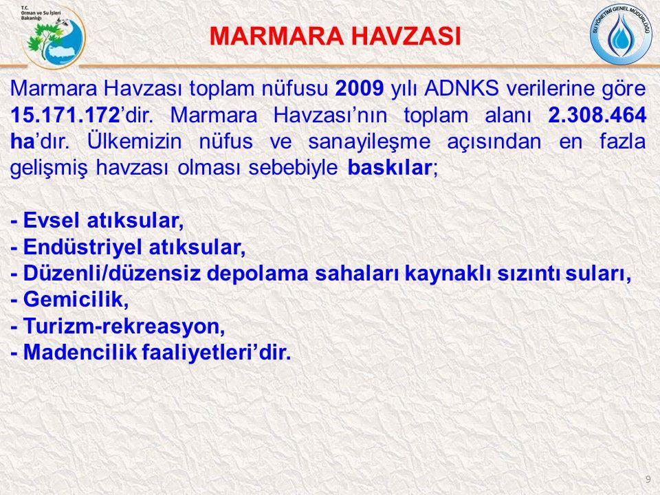 9 Marmara Havzası toplam nüfusu 2009 yılı ADNKS verilerine göre 15.171.172'dir. Marmara Havzası'nın toplam alanı 2.308.464 ha'dır. Ülkemizin nüfus ve