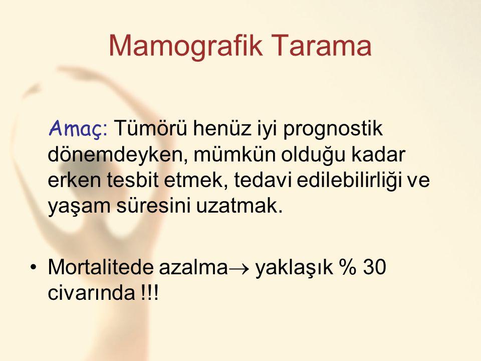 Mamografik Tarama Amaç : Tümörü henüz iyi prognostik dönemdeyken, mümkün olduğu kadar erken tesbit etmek, tedavi edilebilirliği ve yaşam süresini uzatmak.