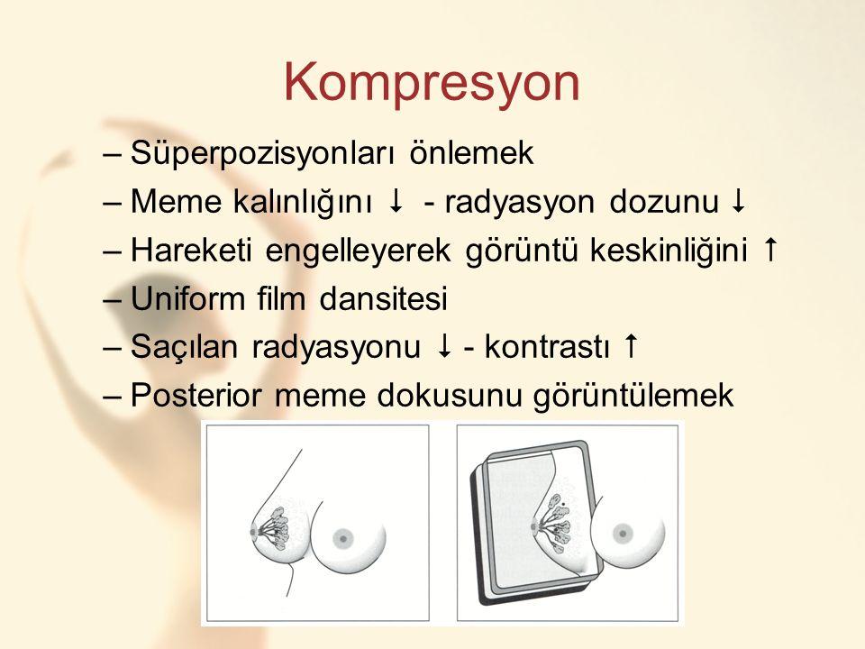 Kompresyon –Süperpozisyonları önlemek –Meme kalınlığını  - radyasyon dozunu  –Hareketi engelleyerek görüntü keskinliğini  –Uniform film dansitesi –Saçılan radyasyonu  - kontrastı  –Posterior meme dokusunu görüntülemek