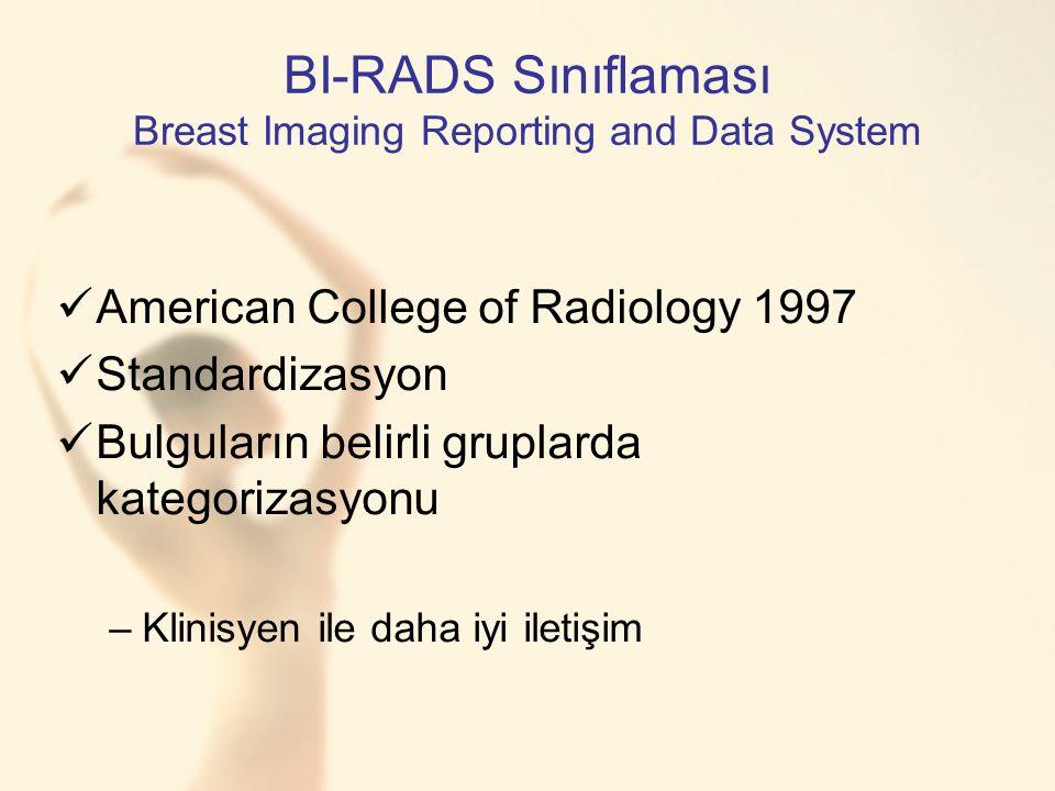 BI-RADS Sınıflaması Breast Imaging Reporting and Data System American College of Radiology 1997 Standardizasyon Bulguların belirli gruplarda kategorizasyonu –Klinisyen ile daha iyi iletişim