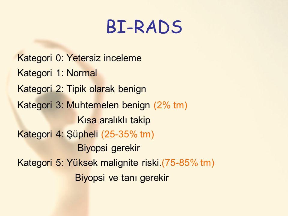 BI-RADS Kategori 0: Yetersiz inceleme Kategori 1: Normal Kategori 2: Tipik olarak benign Kategori 3: Muhtemelen benign (2% tm) Kısa aralıklı takip Kategori 4: Şüpheli (25-35% tm) Biyopsi gerekir Kategori 5: Yüksek malignite riski.(75-85% tm) Biyopsi ve tanı gerekir