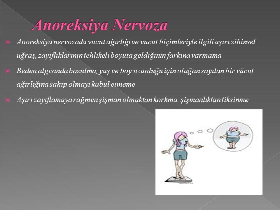 Anoreksiya nervozada vücut ağırlığı ve vücut biçimleriyle ilgili aşırı zihinsel uğraş, zayıflıklarının tehlikeli boyuta geldiğinin farkına varmama 