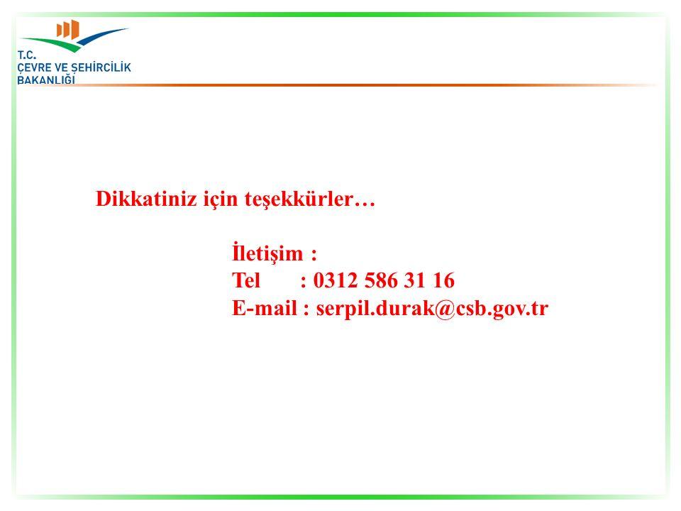 Dikkatiniz için teşekkürler… İletişim : Tel: 0312 586 31 16 E-mail : serpil.durak@csb.gov.tr