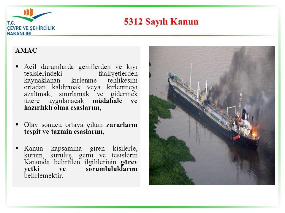 AMAÇ  Acil durumlarda gemilerden ve kıyı tesislerindeki faaliyetlerden kaynaklanan kirlenme tehlikesini ortadan kaldırmak veya kirlenmeyi azaltmak, s