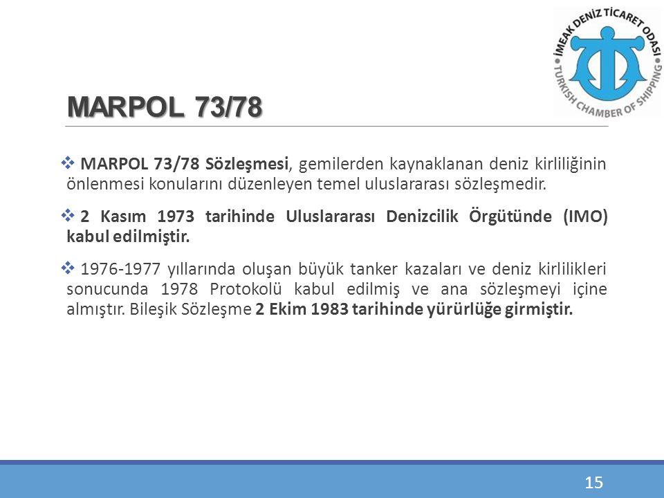MARPOL 73/78  MARPOL 73/78 Sözleşmesi, gemilerden kaynaklanan deniz kirliliğinin önlenmesi konularını düzenleyen temel uluslararası sözleşmedir.  2