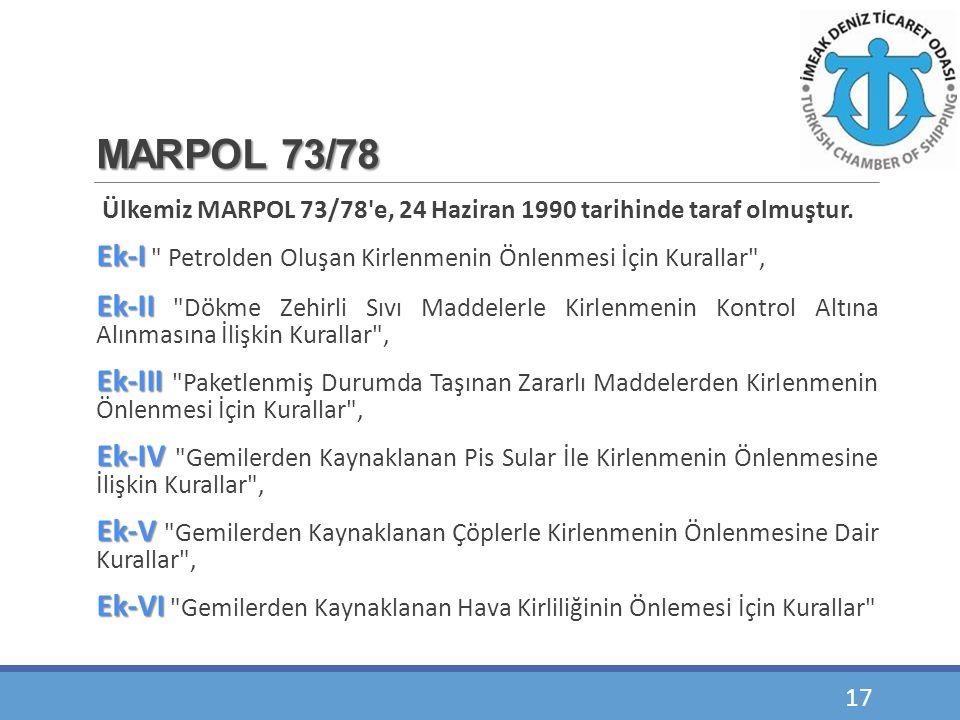 MARPOL 73/78 Ülkemiz MARPOL 73/78'e, 24 Haziran 1990 tarihinde taraf olmuştur. Ek-I Ek-I
