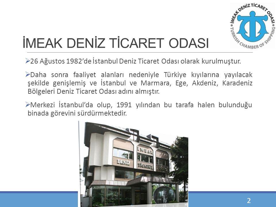 İMEAK DENİZ TİCARET ODASI  26 Ağustos 1982'de İstanbul Deniz Ticaret Odası olarak kurulmuştur.  Daha sonra faaliyet alanları nedeniyle Türkiye kıyıl