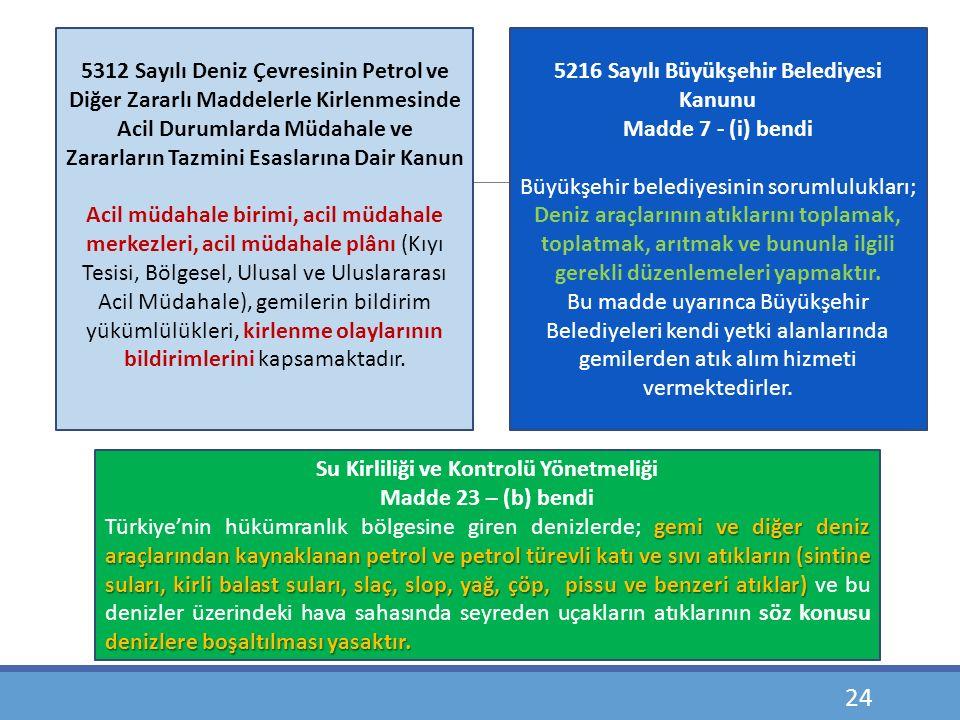 5312 Sayılı Deniz Çevresinin Petrol ve Diğer Zararlı Maddelerle Kirlenmesinde Acil Durumlarda Müdahale ve Zararların Tazmini Esaslarına Dair Kanun Ac