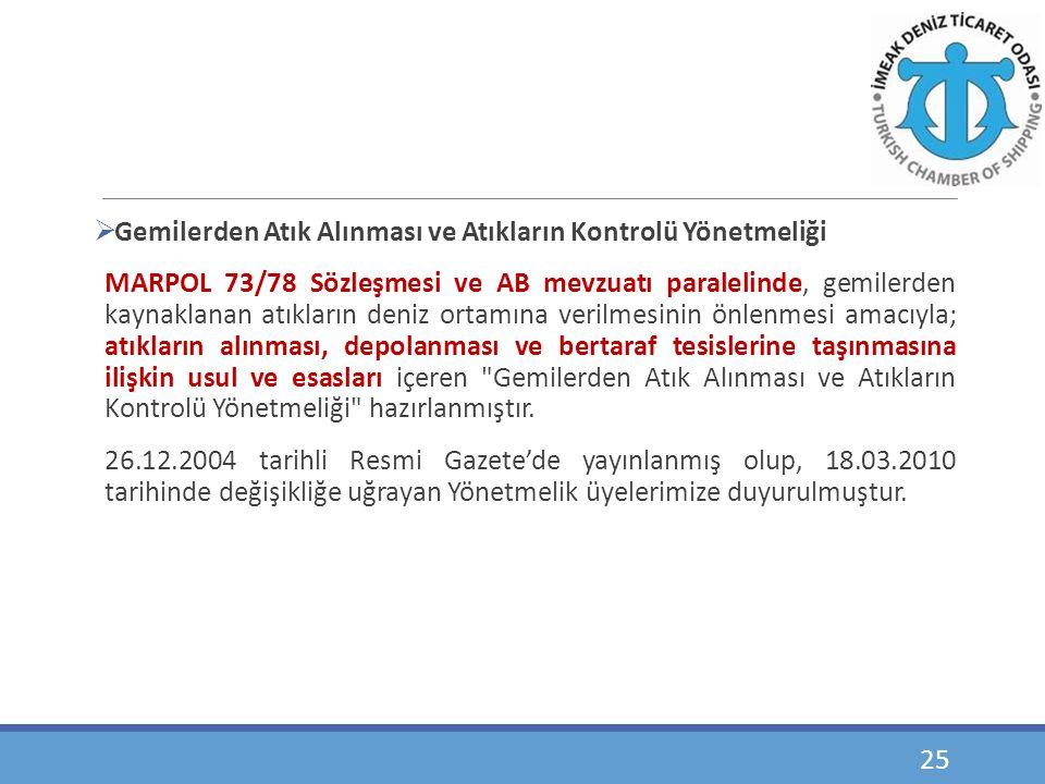  Gemilerden Atık Alınması ve Atıkların Kontrolü Yönetmeliği MARPOL 73/78 Sözleşmesi ve AB mevzuatı paralelinde, gemilerden kaynaklanan atıkların deni