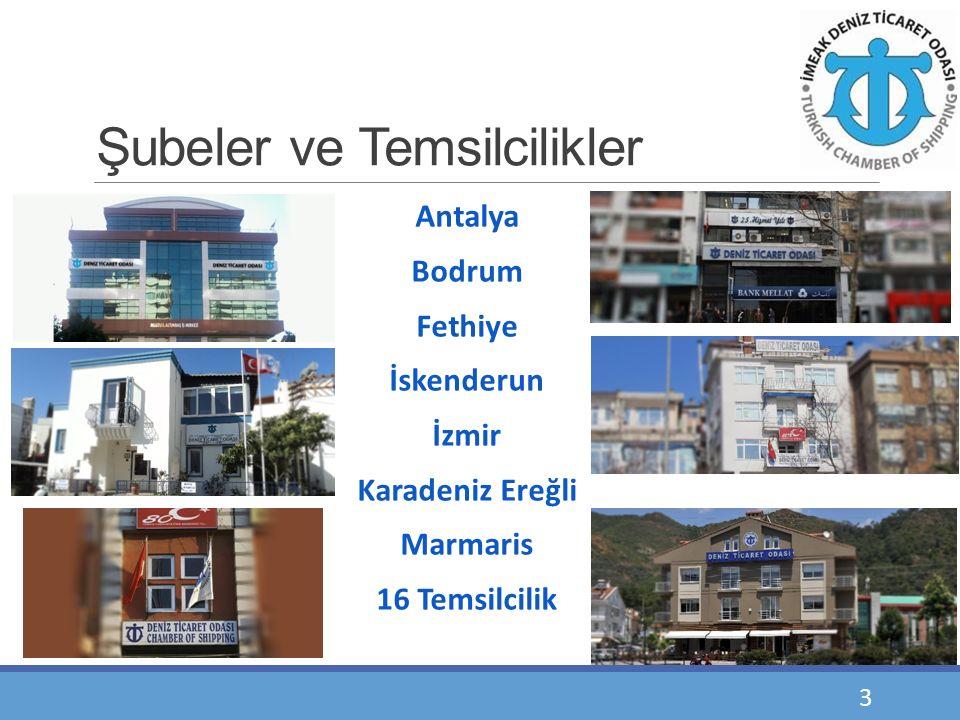 Şubeler ve Temsilcilikler Antalya Bodrum Fethiye İskenderun İzmir Karadeniz Ereğli Marmaris 16 Temsilcilik 3