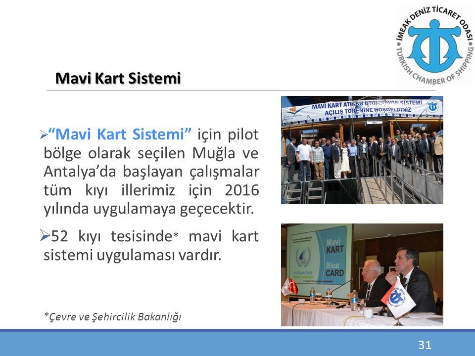 """ """"Mavi Kart Sistemi"""" için pilot bölge olarak seçilen Muğla ve Antalya'da başlayan çalışmalar tüm kıyı illerimiz için 2016 yılında uygulamaya geçecekt"""