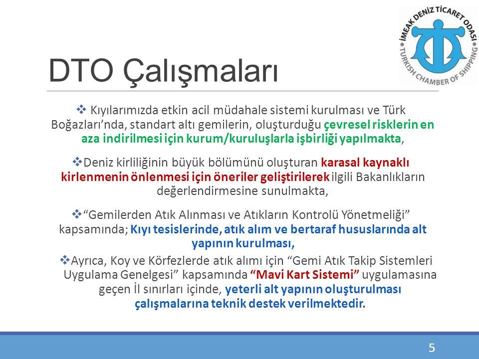 DTO Çalışmaları  Kıyılarımızda etkin acil müdahale sistemi kurulması ve Türk Boğazları'nda, standart altı gemilerin, oluşturduğu çevresel risklerin e