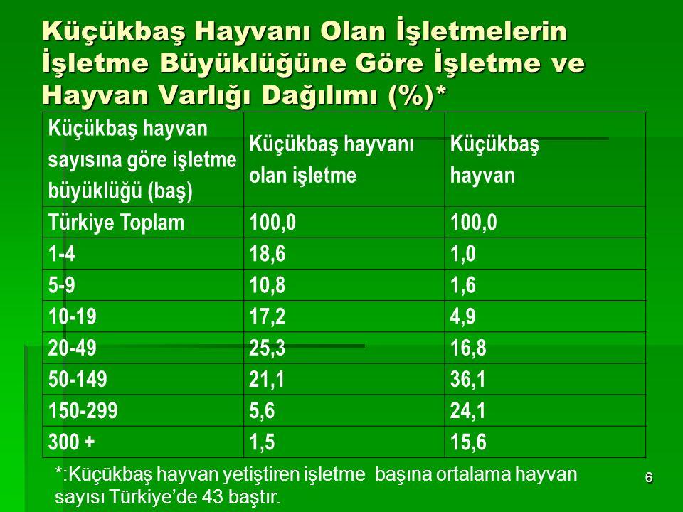 Kaynaklar Ataç, F.E., Taşkın, T.ve Kaymakçı, M. 2009.
