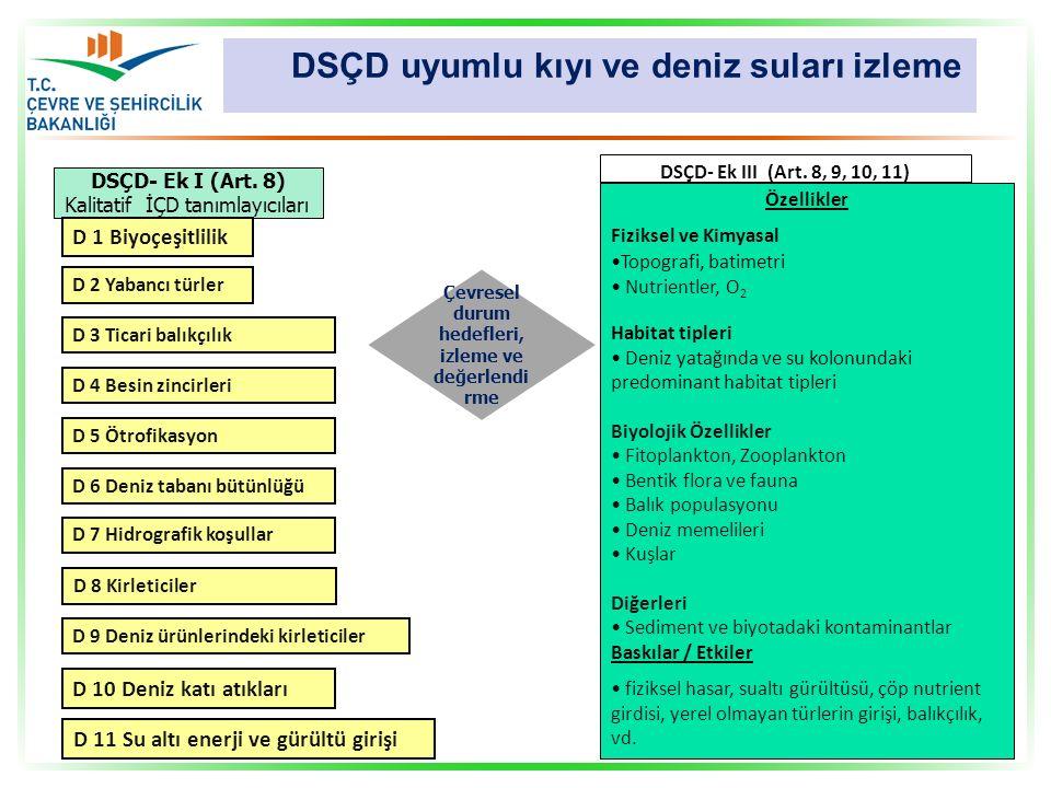 DSÇD- Ek I (Art. 8) Kalitatif İÇD tanımlayıcıları D 1 Biyoçeşitlilik D 4 Besin zincirleri D 6 Deniz tabanı bütünlüğü D 2 Yabancı türler D 3 Ticari bal