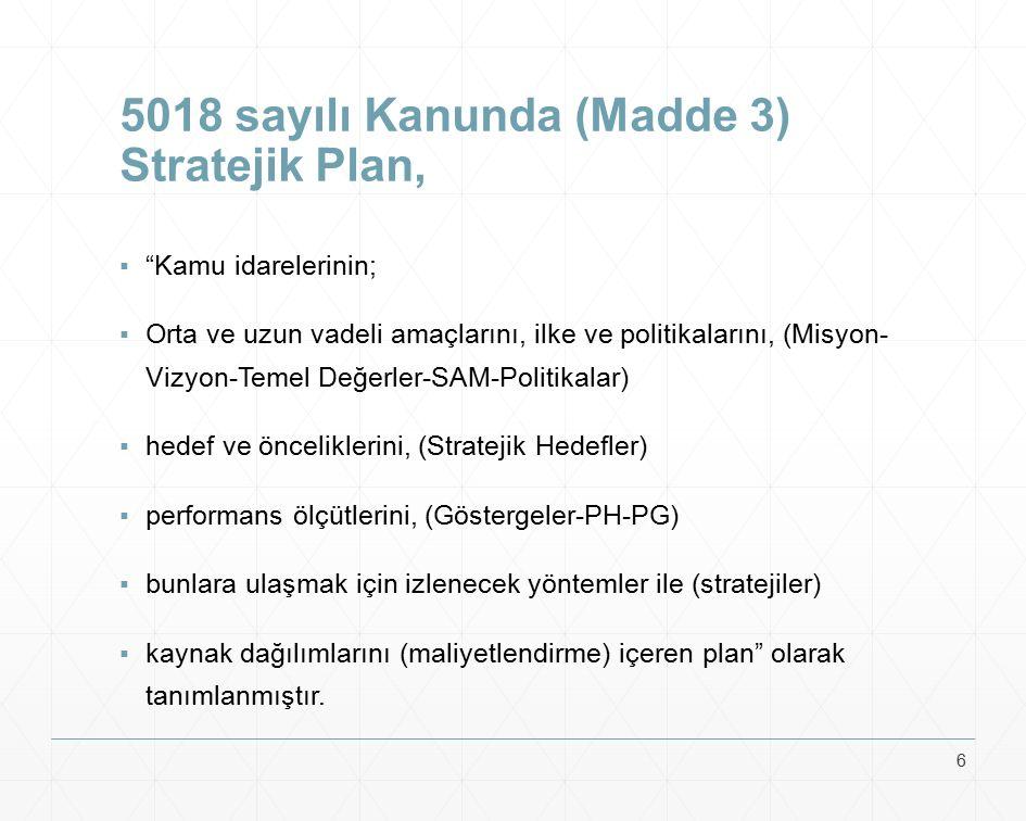 5018 sayılı Kanunda (Madde 3) Stratejik Plan, ▪ Kamu idarelerinin; ▪Orta ve uzun vadeli amaçlarını, ilke ve politikalarını, (Misyon- Vizyon-Temel Değerler-SAM-Politikalar) ▪hedef ve önceliklerini, (Stratejik Hedefler) ▪performans ölçütlerini, (Göstergeler-PH-PG) ▪bunlara ulaşmak için izlenecek yöntemler ile (stratejiler) ▪kaynak dağılımlarını (maliyetlendirme) içeren plan olarak tanımlanmıştır.