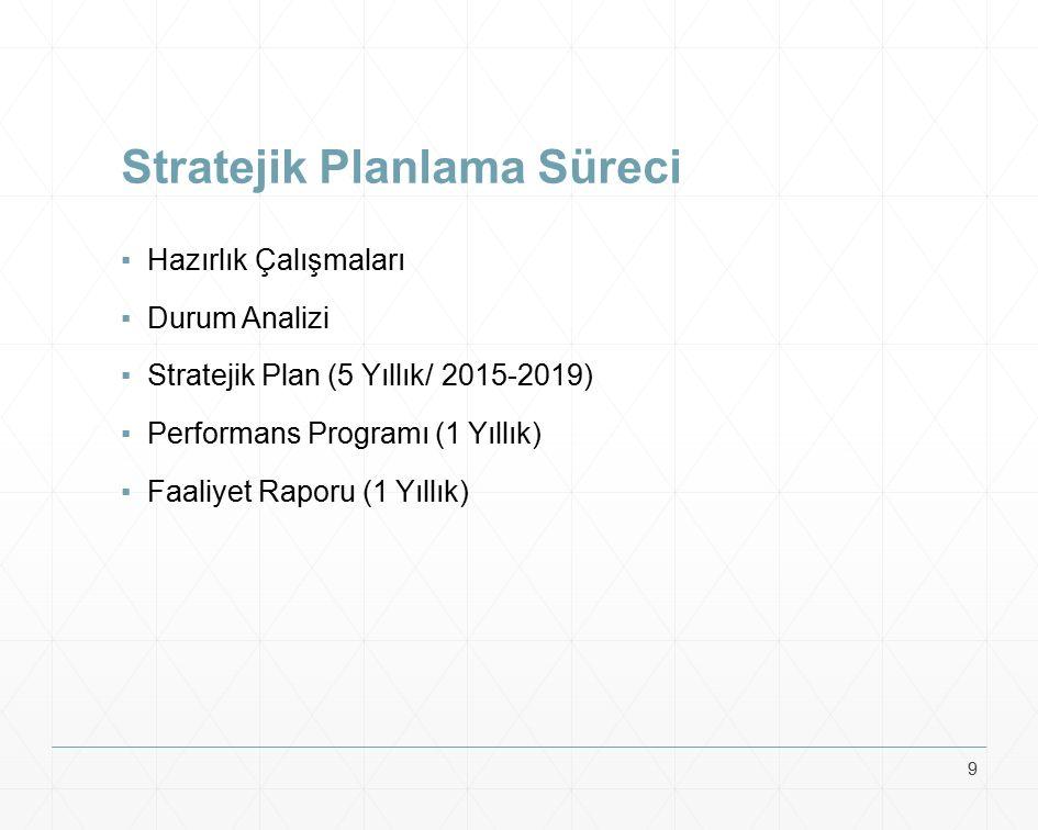 Stratejik Planlama Süreci ▪Hazırlık Çalışmaları ▪Durum Analizi ▪Stratejik Plan (5 Yıllık/ 2015-2019) ▪Performans Programı (1 Yıllık) ▪Faaliyet Raporu (1 Yıllık) 9