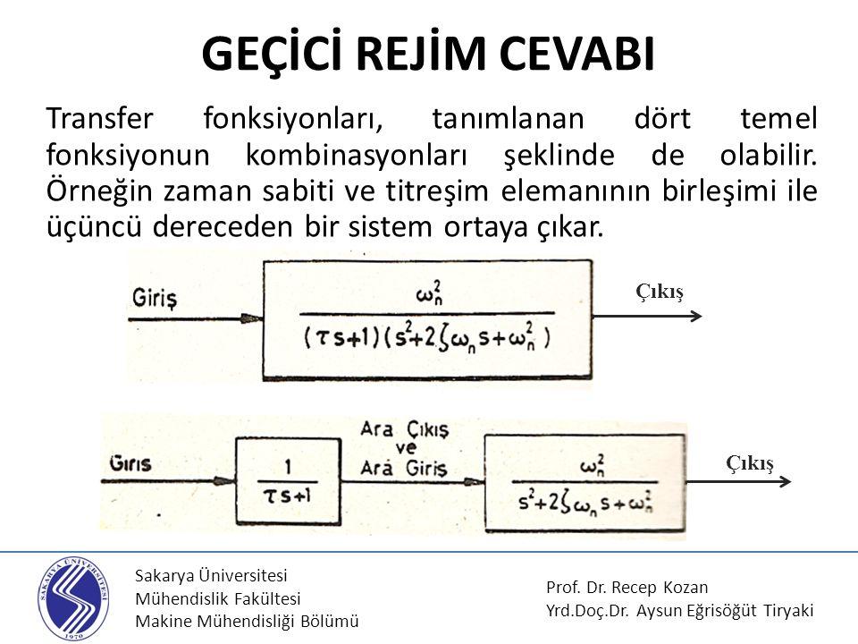 Sakarya Üniversitesi Mühendislik Fakültesi Makine Mühendisliği Bölümü GEÇİCİ REJİM CEVABI Transfer fonksiyonları, tanımlanan dört temel fonksiyonun ko