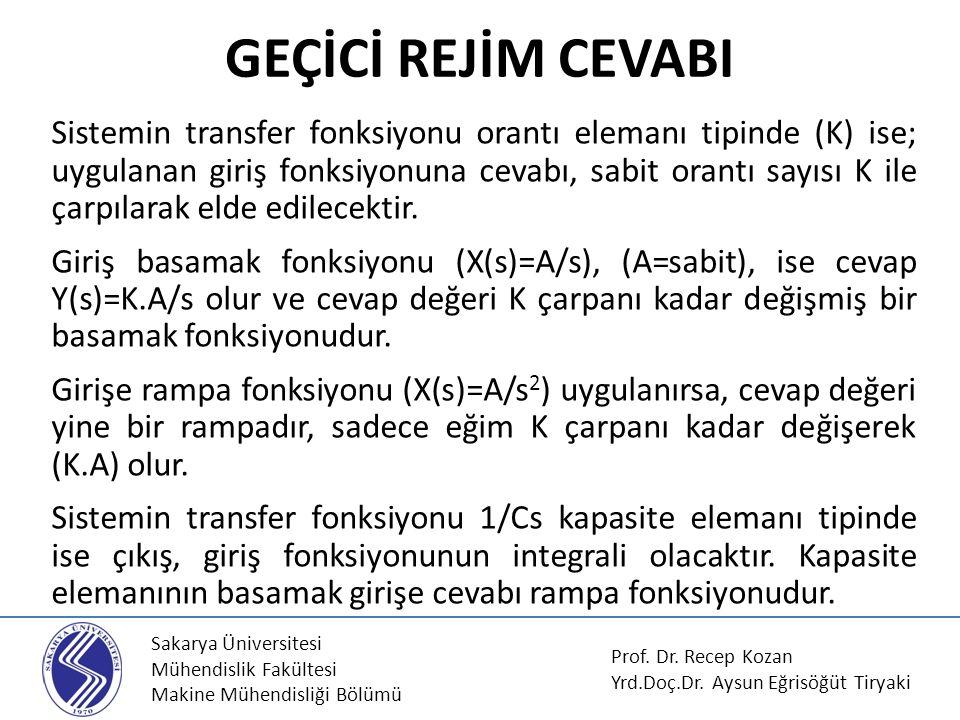 Sakarya Üniversitesi Mühendislik Fakültesi Makine Mühendisliği Bölümü GEÇİCİ REJİM CEVABI Sistemin transfer fonksiyonu orantı elemanı tipinde (K) ise;