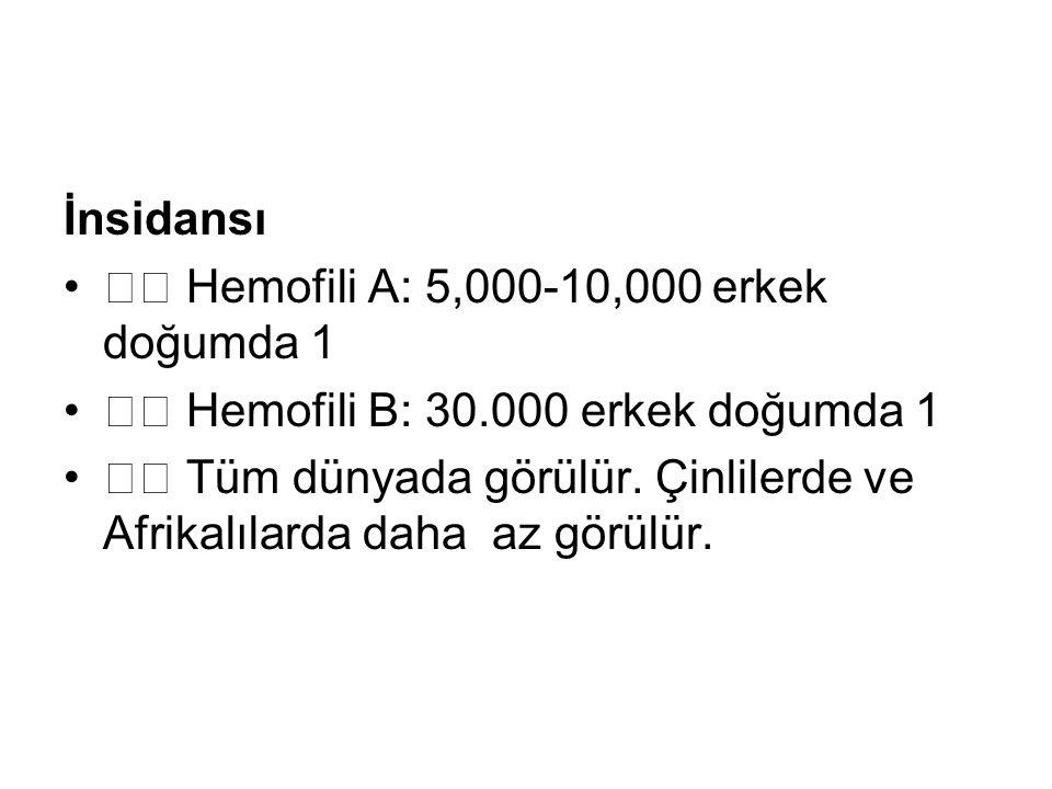 İnsidansı Hemofili A: 5,000-10,000 erkek doğumda 1 Hemofili B: 30.000 erkek doğumda 1 Tüm dünyada görülür.