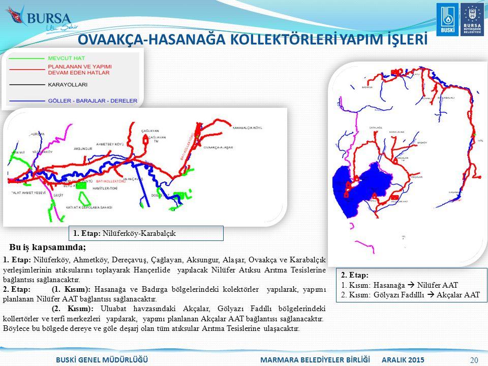 OVAAKÇA-HASANAĞA KOLLEKTÖRLERİ YAPIM İŞLERİ 1. Etap: Nilüferköy, Ahmetköy, Dereçavuş, Çağlayan, Aksungur, Alaşar, Ovaakça ve Karabalçık yerleşimlerini