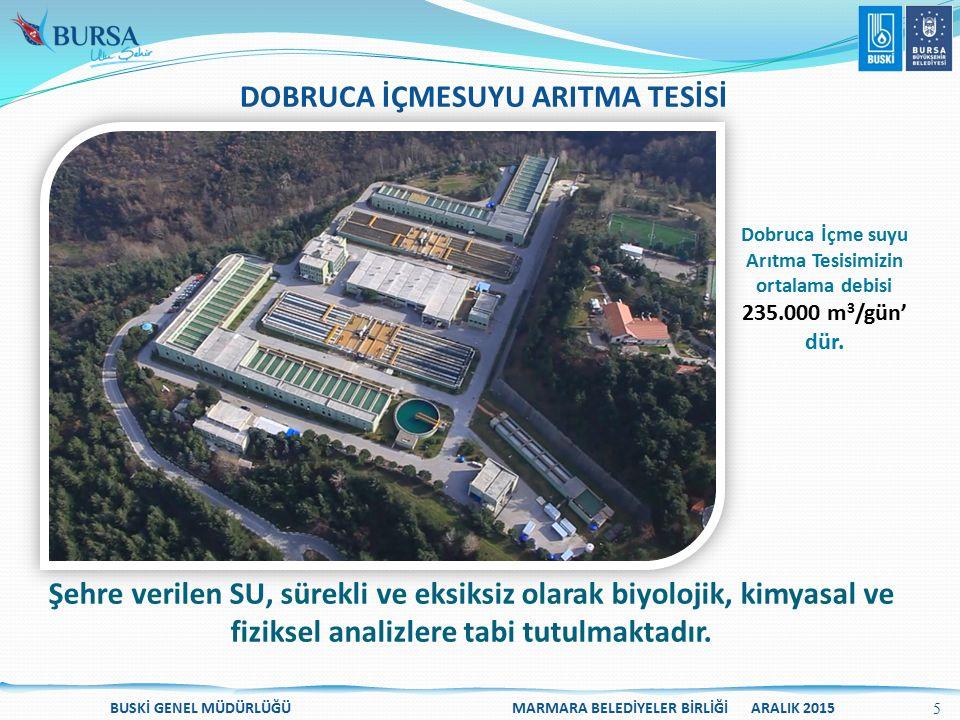Demirtaş-Cumhuriyet Mah.
