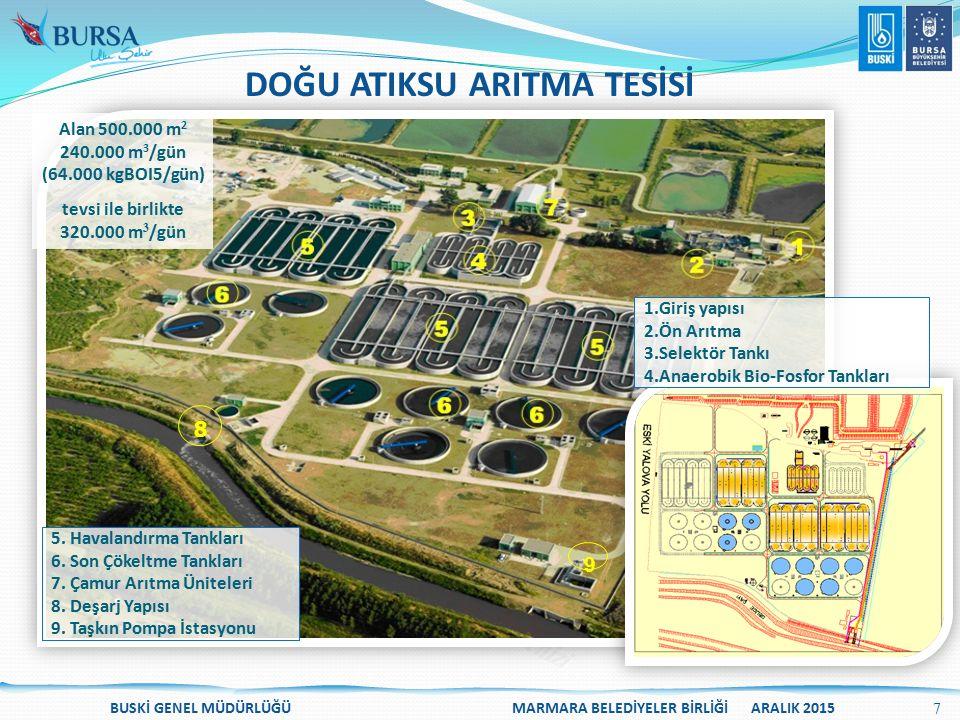 BATI ATIKSU ARITMA TESİSİ Alan 380.000 m 2 87.500 m 3 /gün (23.500 kgBOI5/gün) tevsi ile birlikte 164.500 m 3 /gün 8 9 5.