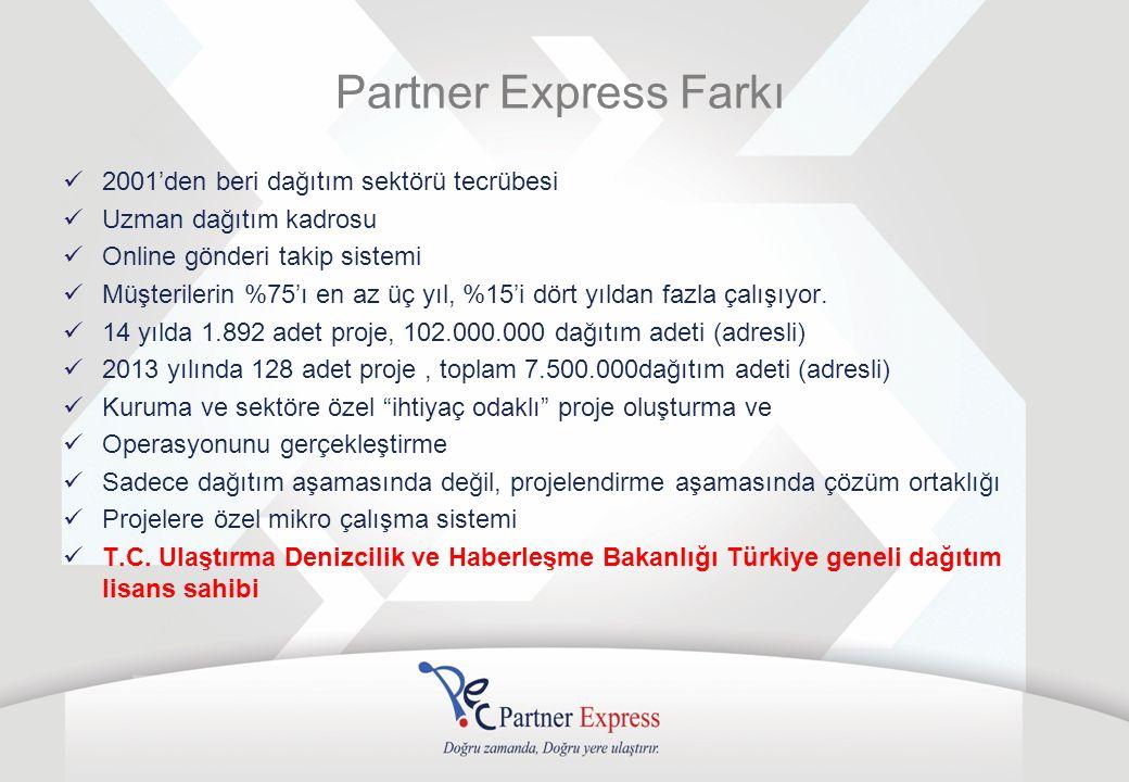 Partner Express Farkı 2001'den beri dağıtım sektörü tecrübesi Uzman dağıtım kadrosu Online gönderi takip sistemi Müşterilerin %75'ı en az üç yıl, %15'i dört yıldan fazla çalışıyor.