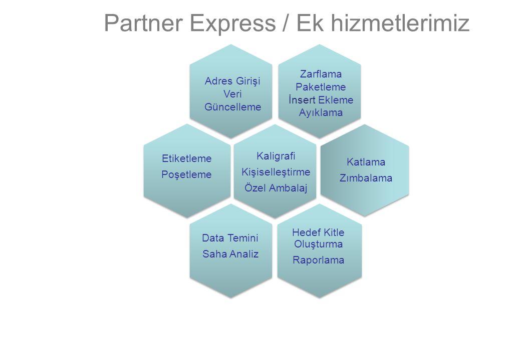 Katlama Zımbalama Partner Express / Ek hizmetlerimiz Kaligrafi Kişiselleştirme Özel Ambalaj Adres Girişi Veri Güncelleme Zarflama Paketleme İnsert Ekleme Ayıklama Etiketleme Poşetleme Data Temini Saha Analiz Hedef Kitle Oluşturma Raporlama