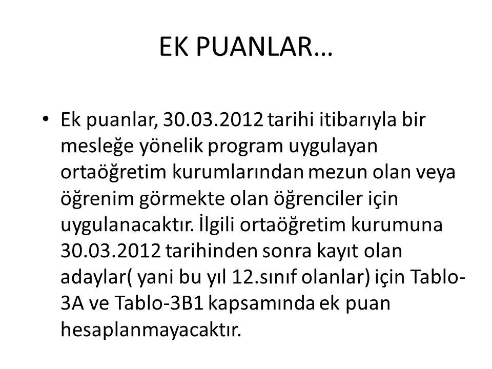EK PUANLAR… Ek puanlar, 30.03.2012 tarihi itibarıyla bir mesleğe yönelik program uygulayan ortaöğretim kurumlarından mezun olan veya öğrenim görmekte