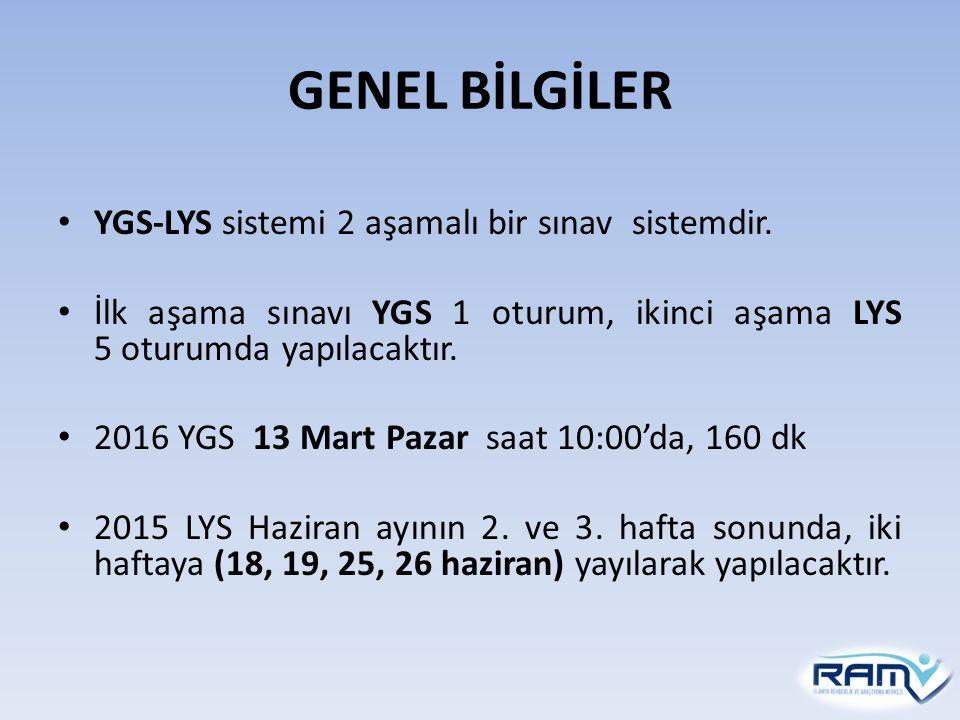 GENEL BİLGİLER YGS-LYS sistemi 2 aşamalı bir sınav sistemdir. İlk aşama sınavı YGS 1 oturum, ikinci aşama LYS 5 oturumda yapılacaktır. 2016 YGS 13 Mar