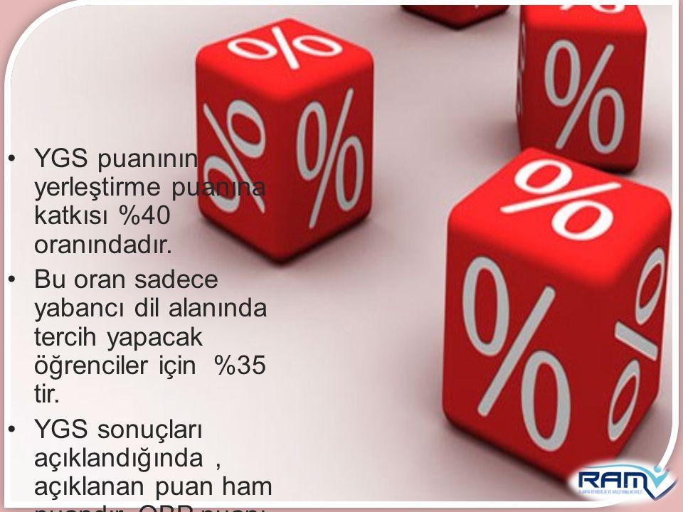 YGS puanının yerleştirme puanına katkısı %40 oranındadır. Bu oran sadece yabancı dil alanında tercih yapacak öğrenciler için %35 tir. YGS sonuçları aç
