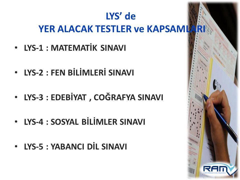 LYS' de YER ALACAK TESTLER ve KAPSAMLARI LYS-1 : MATEMATİK SINAVI LYS-2 : FEN BİLİMLERİ SINAVI LYS-3 : EDEBİYAT, COĞRAFYA SINAVI LYS-4 : SOSYAL BİLİML