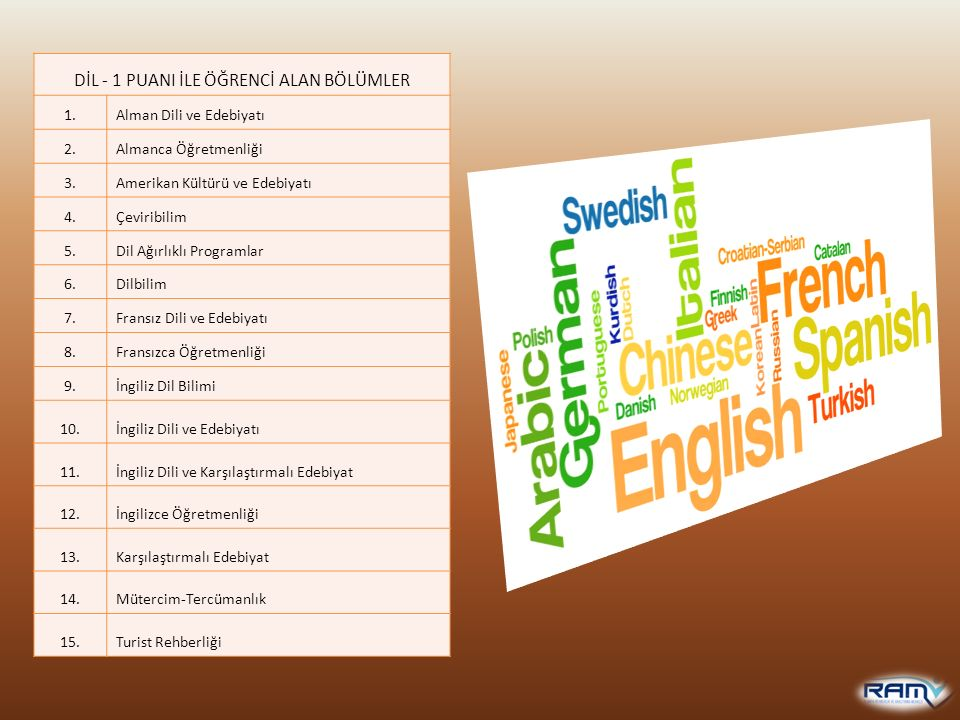 DİL - 1 PUANI İLE ÖĞRENCİ ALAN BÖLÜMLER 1.Alman Dili ve Edebiyatı 2.Almanca Öğretmenliği 3.Amerikan Kültürü ve Edebiyatı 4.Çeviribilim 5.Dil Ağırlıklı