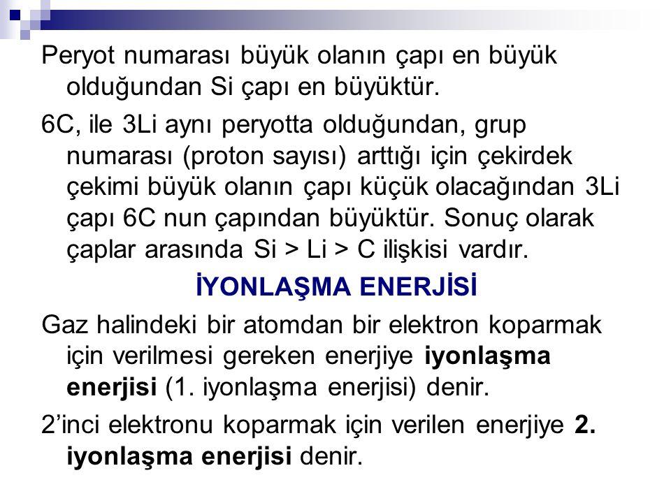 Peryot numarası büyük olanın çapı en büyük olduğundan Si çapı en büyüktür. 6C, ile 3Li aynı peryotta olduğundan, grup numarası (proton sayısı) arttığı