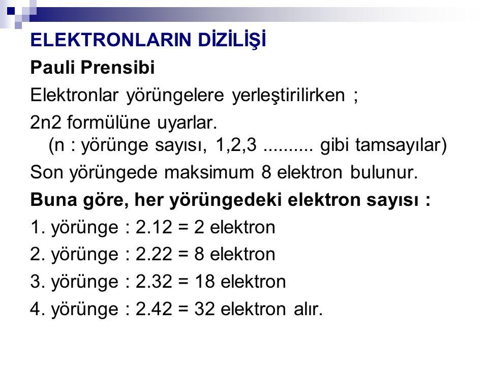ELEKTRONLARIN DİZİLİŞİ Pauli Prensibi Elektronlar yörüngelere yerleştirilirken ; 2n2 formülüne uyarlar. (n : yörünge sayısı, 1,2,3.......... gibi tams