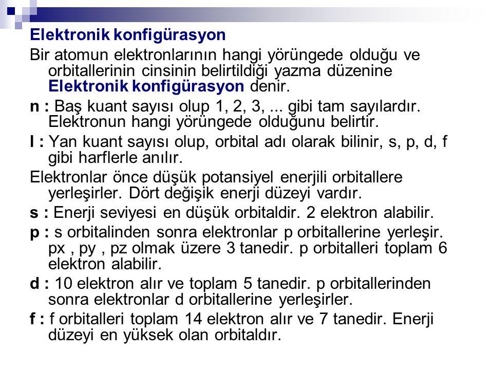 Elektronik konfigürasyon Bir atomun elektronlarının hangi yörüngede olduğu ve orbitallerinin cinsinin belirtildiği yazma düzenine Elektronik konfigüra