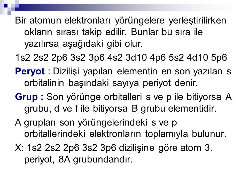Bir atomun elektronları yörüngelere yerleştirilirken okların sırası takip edilir. Bunlar bu sıra ile yazılırsa aşağıdaki gibi olur. 1s2 2s2 2p6 3s2 3p
