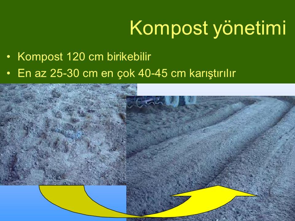 Kompost yönetimi Kompost 120 cm birikebilir En az 25-30 cm en çok 40-45 cm karıştırılır