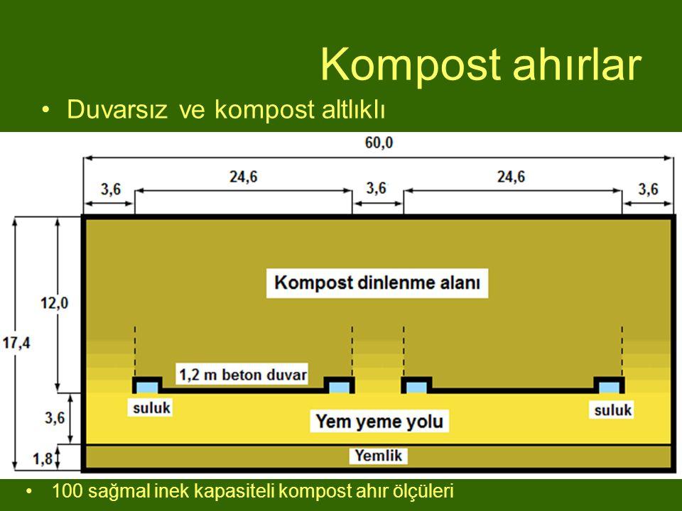 Kompost ahırlar Duvarsız ve kompost altlıklı 100 sağmal inek kapasiteli kompost ahır ölçüleri