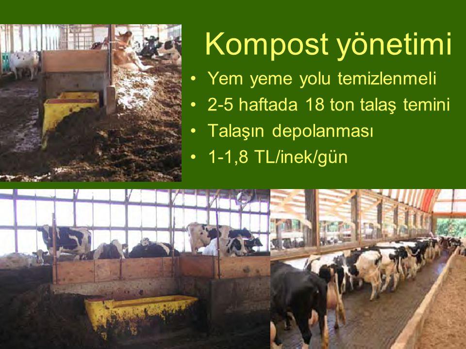 Yem yeme yolu temizlenmeli 2-5 haftada 18 ton talaş temini Talaşın depolanması 1-1,8 TL/inek/gün