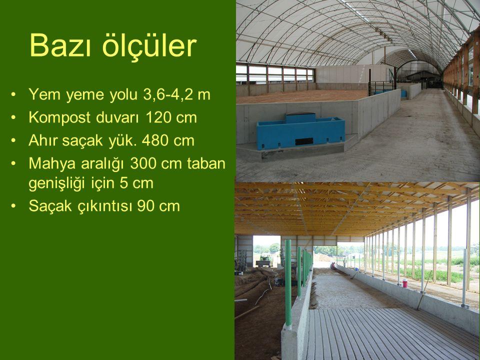 Bazı ölçüler Yem yeme yolu 3,6-4,2 m Kompost duvarı 120 cm Ahır saçak yük. 480 cm Mahya aralığı 300 cm taban genişliği için 5 cm Saçak çıkıntısı 90 cm