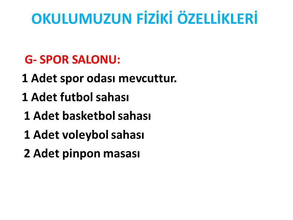 OKULUMUZUN FİZİKİ ÖZELLİKLERİ G- SPOR SALONU: 1 Adet spor odası mevcuttur. 1 Adet futbol sahası 1 Adet basketbol sahası 1 Adet voleybol sahası 2 Adet