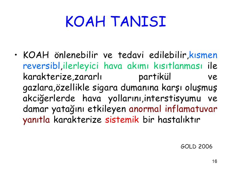 16 KOAH TANISI KOAH önlenebilir ve tedavi edilebilir,kısmen reversibl,ilerleyici hava akımı kısıtlanması ile karakterize,zararlı partikül ve gazlara,özellikle sigara dumanına karşı oluşmuş akciğerlerde hava yollarını,interstisyumu ve damar yatağını etkileyen anormal inflamatuvar yanıtla karakterize sistemik bir hastalıktır GOLD 2006