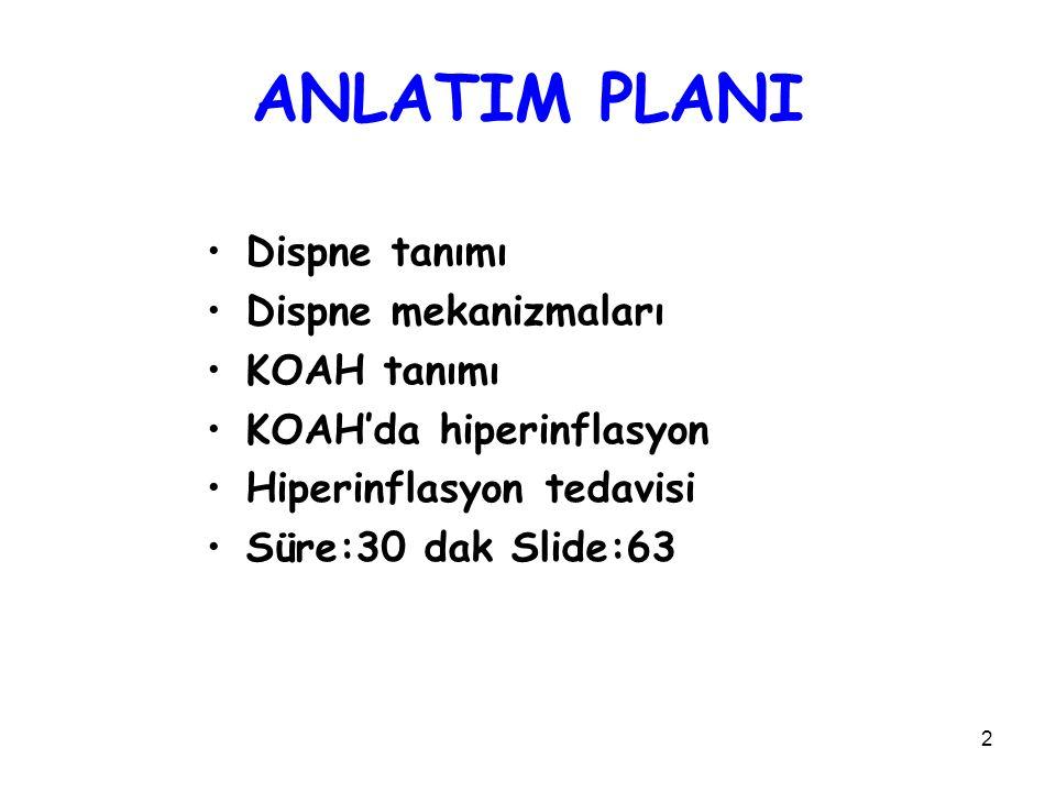 2 ANLATIM PLANI Dispne tanımı Dispne mekanizmaları KOAH tanımı KOAH'da hiperinflasyon Hiperinflasyon tedavisi Süre:30 dak Slide:63