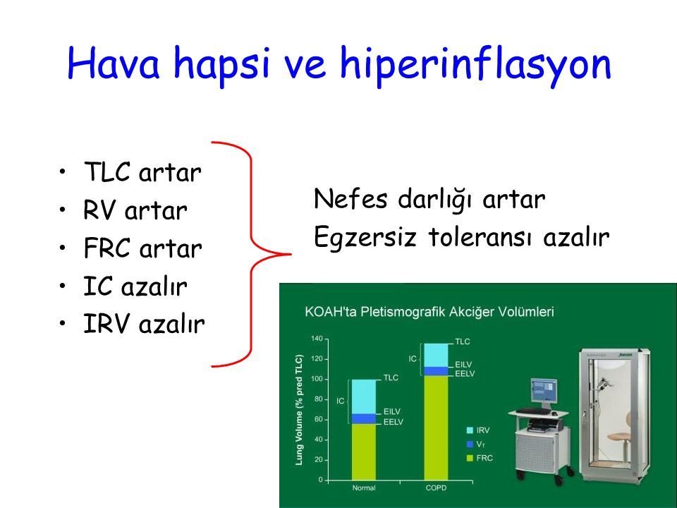 27 Hava hapsi ve hiperinflasyon TLC artar RV artar FRC artar IC azalır IRV azalır Nefes darlığı artar Egzersiz toleransı azalır
