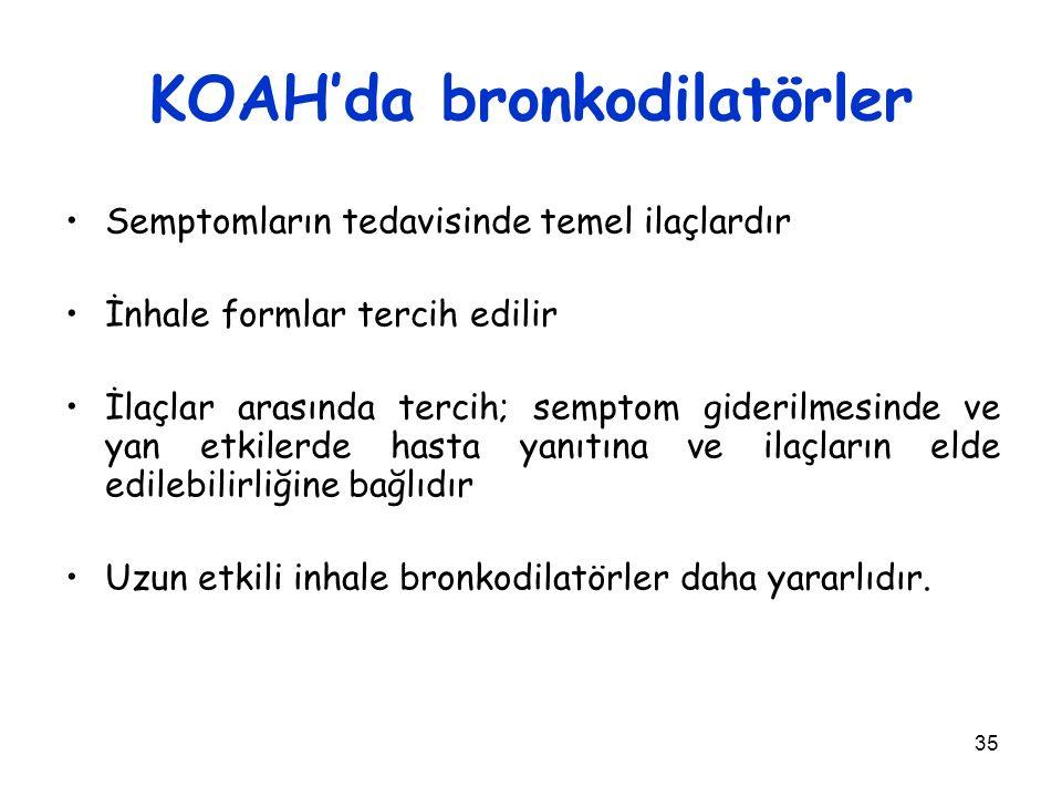 35 KOAH'da bronkodilatörler Semptomların tedavisinde temel ilaçlardır İnhale formlar tercih edilir İlaçlar arasında tercih; semptom giderilmesinde ve yan etkilerde hasta yanıtına ve ilaçların elde edilebilirliğine bağlıdır Uzun etkili inhale bronkodilatörler daha yararlıdır.